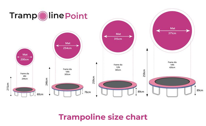 trampoline size chart